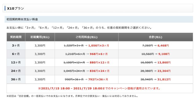エックスサーバーX10 プラン料金表